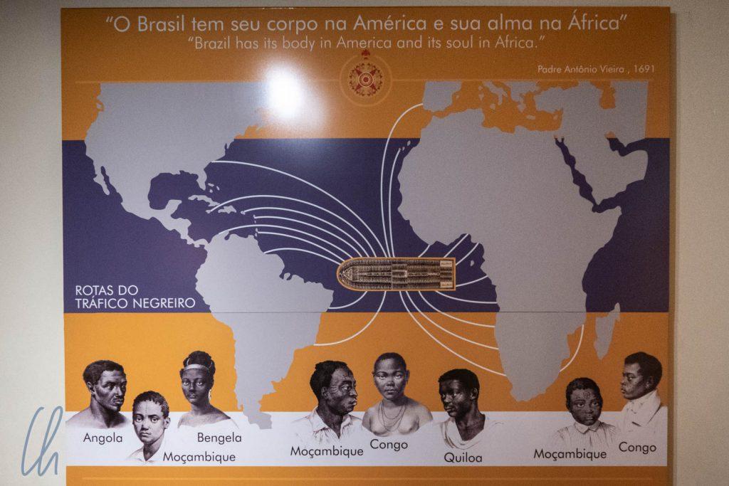Die Herkunft der Sklaven, dargestellt im Museu Histórico Nacional